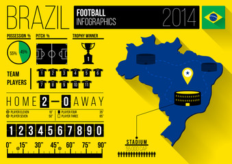 Brazil Football Infographic Design Elements