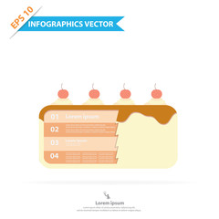 Layer cake infographics