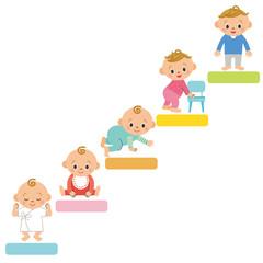 赤ちゃんの成長階段