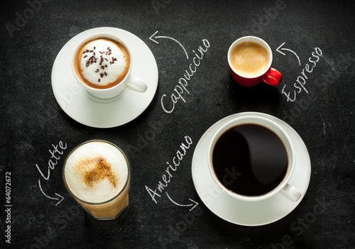 Plagát, Obraz Cappuccino, espresso, americano and latte coffee