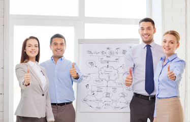 business team with flip board showing thumbs up