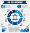 Law icons infographic