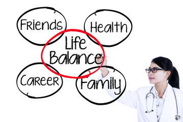 Doctor writes life balance concept 1
