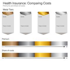 Cost Compare Chart