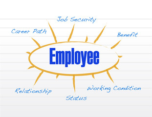 employee notepaper diagram illustration design