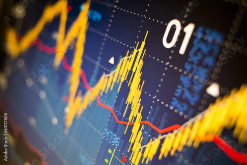 Stock Market Graphs