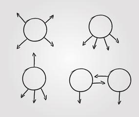 Esquemas circulos y flechas