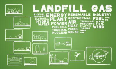 land fill energy