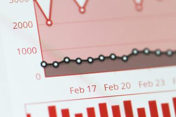 Graph Chart on Monitor Screen