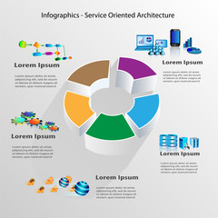 Enterprise Application Integration Infographics