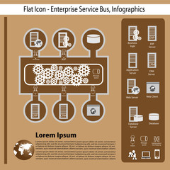 Enterprise application Integration technology infographics