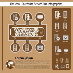 Enterprise application Integration technology infographics