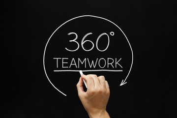 Teamwork 360 Degrees Concept