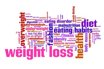 Weight loss - word cloud