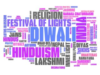 Diwali holiday - word cloud