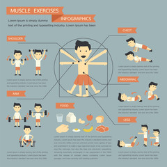 Muscle Exercises infographics