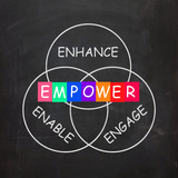Encouragement Words are Empower Enhance Engage and Enable poster