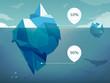 Iceberg  infographics - 64365698