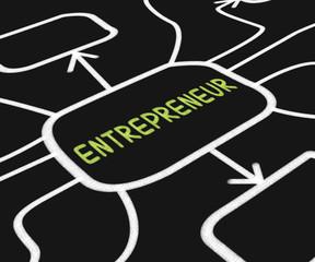 Entrepreneur Diagram Means Starting Business Or Venture