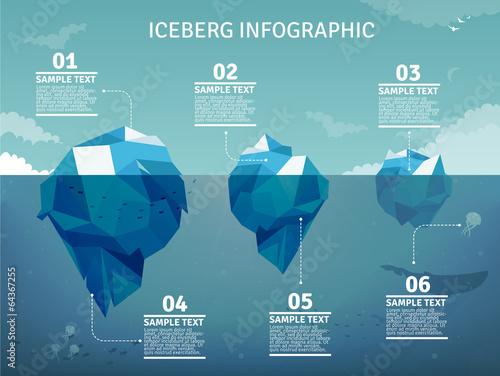 Iceberg  infographics - 64367255