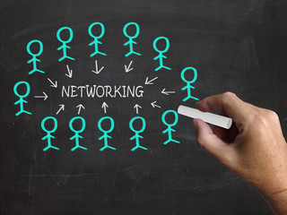 Networking On Blackboard Means Online Corporation Community