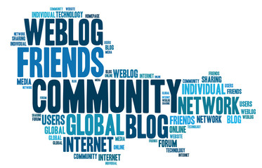 Word cloud Community