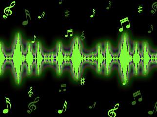 Sound Wave Background Shows Sound Analyzer Or Spectrum