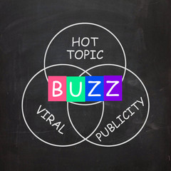 Buzz Words Show Publicity and Viral Hot Topic
