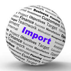 Import Sphere Definition Means Importing Good Or International C