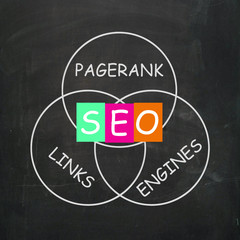 SEO On Blackboard Shows Search Engine Optimizer Or Online Develo