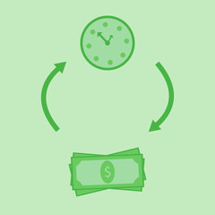 Green time is money