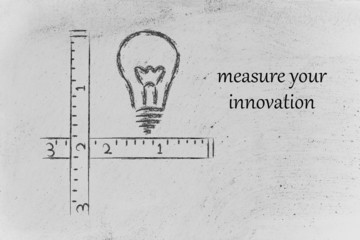 measure your innovation