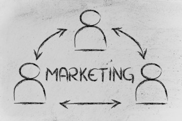 communication in marketing, design with group of collaborative p