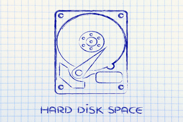 storage options and computer equipment: hard drives