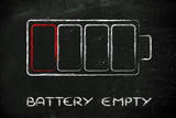 phone or electronical device empty battery design