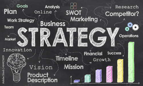 Business Strategy on Blackboard - 64421609