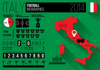 Country of Italy Vector Football Infographics
