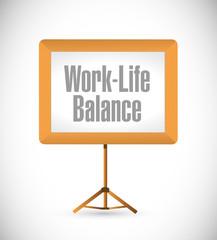 work life balance presentation board