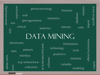 Data Mining Word Cloud Concept on a Blackboard