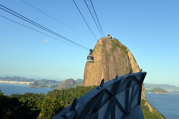 TELEFERICO PAN DE AZUCAR EN RIO