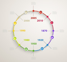 Timeline infographics with economic icons vector circular struct