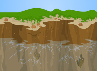 Erosion of Cliff nature,Landscape background