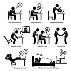 Internet Business Online Process Cliparts