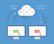 Modern cloud storage business vector illustration concept