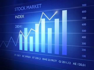 Chart Stockmarket