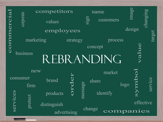 Rebranding Word Cloud Concept on a Blackboard