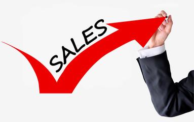 Drive sales concept