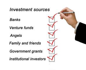 Investment sources checklist