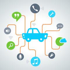 Connected car - Voiture connectée - 003