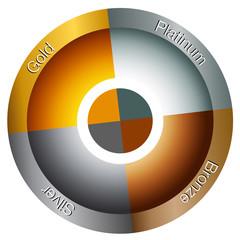 Metal Wheel Chart